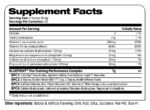 blueprint supplement facts
